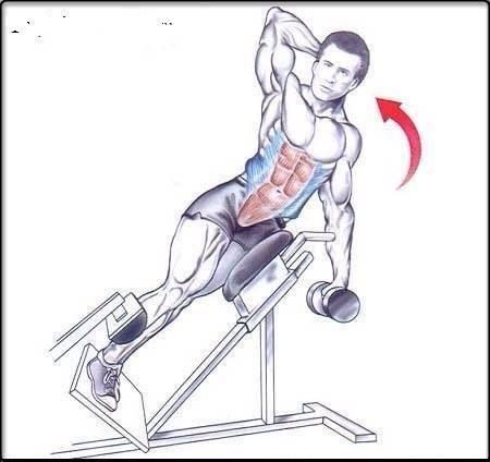 Exercicios Abdominais
